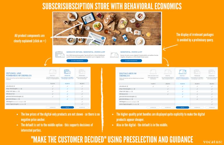 Portfolio optimization with behavioral economics